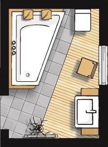 Ein möglicher Plan für ein Komplettbad.