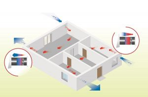Eine dezentrale raumlufttechnische Anlage eignet sich gut für den nachträglichen Einbau in bestehenden Gebäuden. Foto: Fawas.